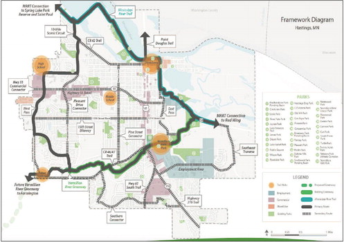 City passes People Moving Plan